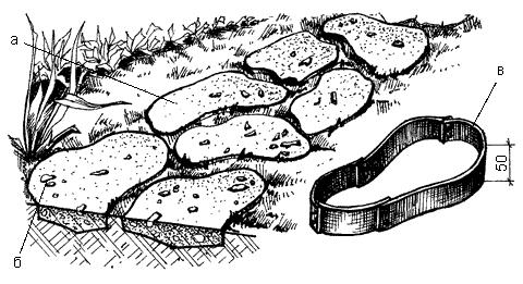 Рис. 38. Дорожка, мощенная под природный камень: а – декоративное покрытие (из гальки, осколков стекла или плитки, щебня); б – бетон; в – опалубка из обруча