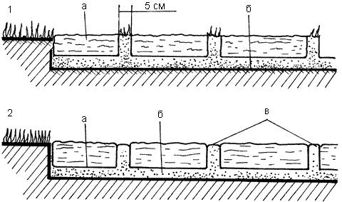 Рис. 39. 1 – профиль дорожки с покрытием из природного камня, между швами которого высажена трава: а —пастелистый камень; б – песок;