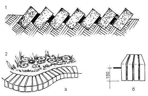 Рис. 42. 1 – бордюр из красного кирпича «на уголок»; 2 – бордюр из красного кирпича «на торец»: а – общий вид; б – способ укладки