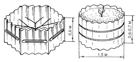 Рис. 51. Приподнятая клумба из волнистых листов