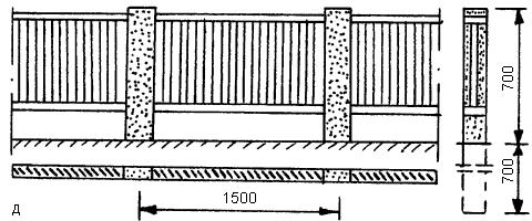 Рис. 57. Примеры оград: а – на железобетонных столбах; б – из косого штакетника; в – из сучьев; г – с деревянными жердями; д – со сплошной обрешеткой