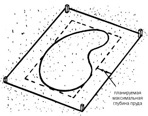 Рис. 62. Разметка границ пруда