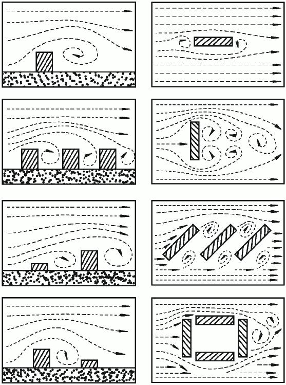 Рис. 2. Изменение направления движения воздушных масс в зависимости от конструкции здания