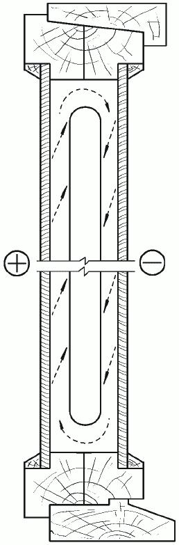 Рис. 4. Конвекция, возникающая при двойном остеклении оконного проема