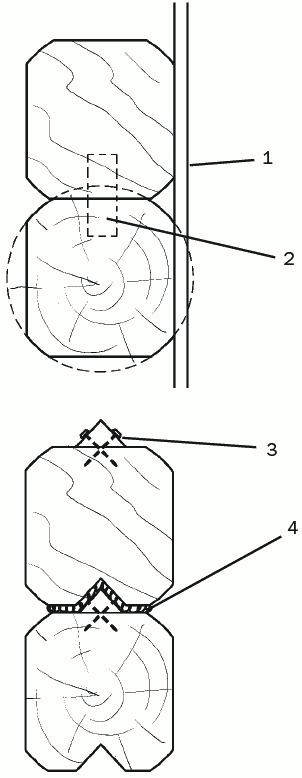 Рис. 13. Скрепление брусков посредством шкантов: 1 – штукатурка; 2 – шип; 3 – рейка; 4 – пакля