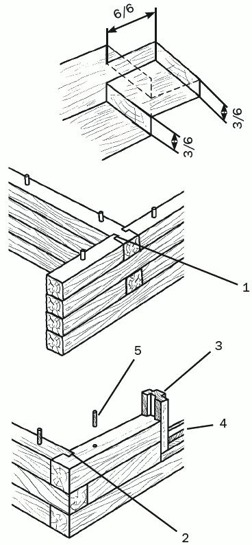 Рис. 14. Соединение стен на участках примыкания: 1, 2 – коренной шип; 3, 4 – оконная коробка; 5 – шип