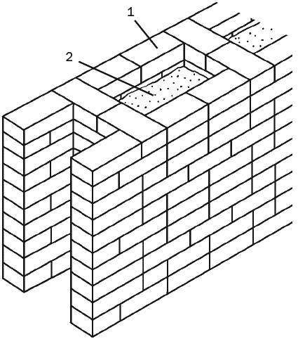 Рис. 22. Схема колодцевой кладки: 1 – диафрагма, выполненная из тычковых кирпичей; 2 – теплоизолирующий материал