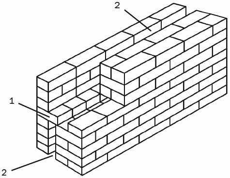 Рис. 24. Кирпичная кладка с воздушным слоем: 1 – перевязка из тычковых кирпичей; 2 – воздушный слой