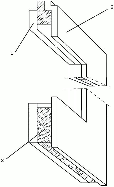 Рис. 26. Схема трехслойной стеновой панели: 1 – наружный слой; 2 – внутренний слой; 3 – утеплитель