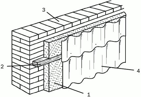 Рис. 28. Утепление стены, выложенной из кирпича, минераловатными плитами, расположенными по горизонтали: 1 – минераловатные полотна; 2 – брусья; 3 – стена; 4 – листы шифера