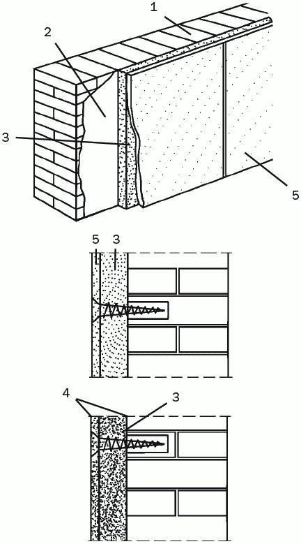 Рис. 30. Утепление наружной поверхности стены двухслойными плитами: 1 – стена; 2 – штукатурка; 3 – минераловатный утеплитель; 4 – теплоизолирующая панель; 5 – облицовка из асбестоцемента