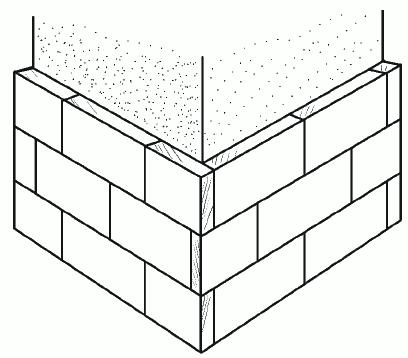 Рис. 31. Размещение плиточного утеплителя при теплоизоляции углов постройки