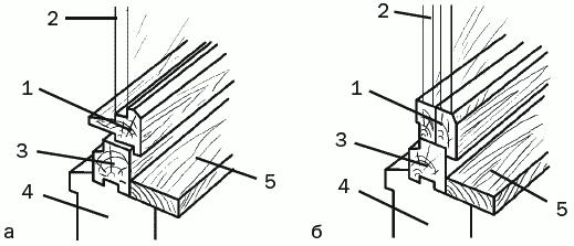 Рис. 32. Устройство деревянных окон: а – с одинарным остеклением; б – с двойным остеклением и спаренными переплетами; 1 – переплет; 2 – стекло; 3 – коробка; 4 – стена; 5 – подоконник