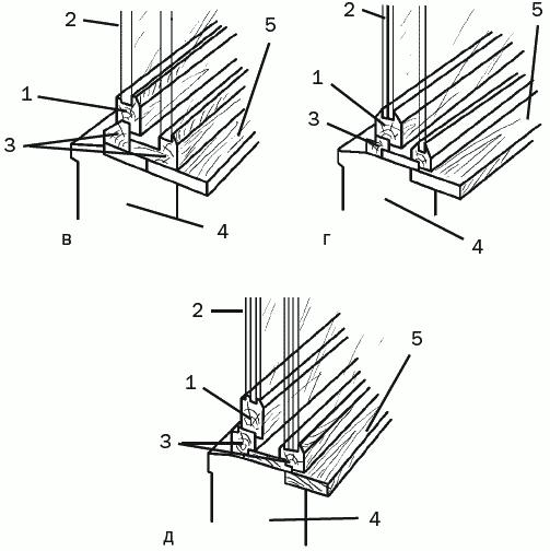 Рис. 32 (продолжение). Устройство деревянных окон: в – с двойным остеклением и разделенными переплетами; г – с тройным остеклением и раздельно-спаренными переплетами; д – с четверным остеклением; 1 – переплет; 2 – стекло; 3 – коробка; 4 – стена; 5 – подоконник
