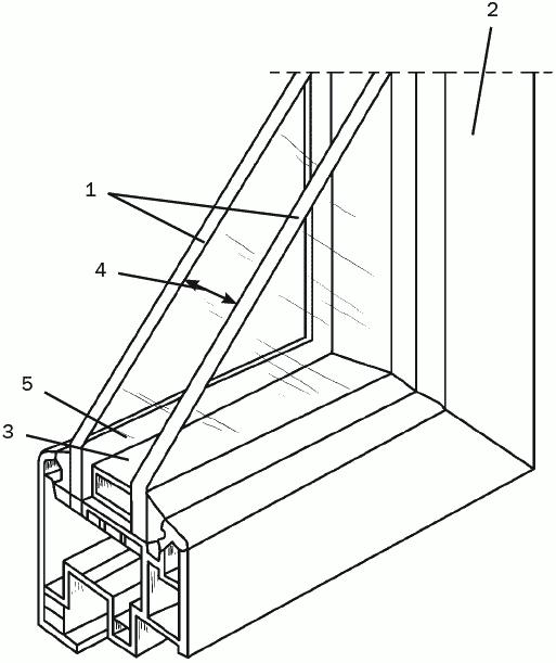 Рис. 33. Конструкция стеклопакета: 1 – стекло; 2 – переплет; 3 – профиль-распорка; 4 – воздушная прослойка; 5 – влаговпитывающий материал