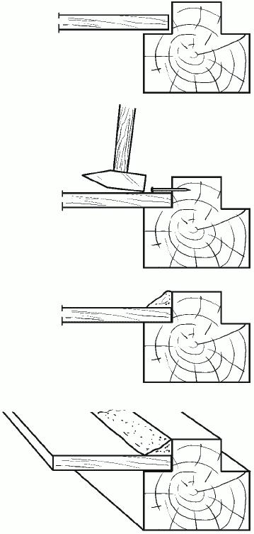 Рис. 34. Установка стекла с использованием одинарной замазки