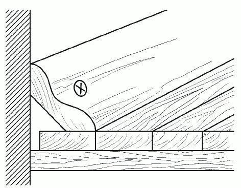 Рис. 45. Выполнение вентиляционного отверстия в полу