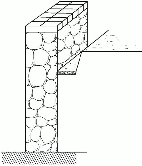 Рис. 46. Сооружение водоотводной канавы, снабженной наклонной стенкой
