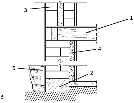 Рис. 48. Выполнение теплоизоляции стены подвального помещения: а – с наружной стороны; б – с внутренней стороны: 1 – фундамент; 2 – цокольное перекрытие; 3 – стена; 4 – гидроизолирующая прослойка; 5 – утеплитель-пенопласт