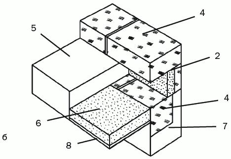 Рис. 49. Выполнение теплоизоляции цокольного перекрытия, располагающегося над подвальным помещением: а – участок сопряжения в разрезе; б – фрагмент участка сопряжения; 1 – наружный слой отделки; 2 – пенопласт; 3 – гидроизоляционное покрытие; 4 – стеновой блок из керамзита; 5 – перекрытие; 6 – плиты пенопласта; 7 – подвальная стена из бетона; 8 – штукатурный слой