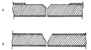 Рис.73. Подготовка кромки к шпаклеванию