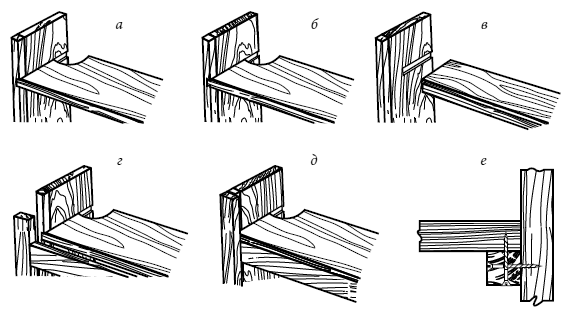 Рис.34