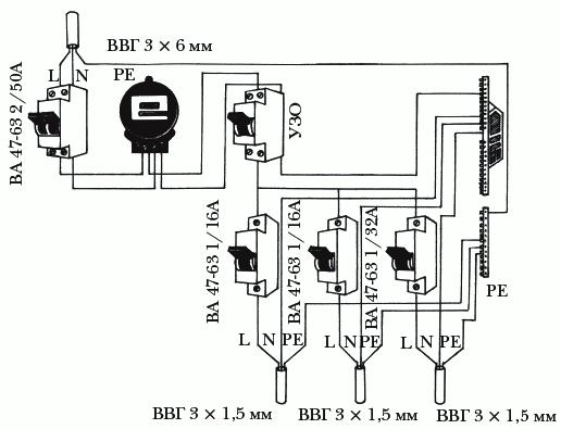Рисунок 28. Схема подключения с одним УЗО