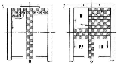 Рис. 30. Последовательность наклеивания плиток: а – на себя; б – от себя; 1–12 – последовательность укладки плиток; I – IV – захватки– четверти (стрелками показано направление укладки плитки)