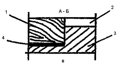 Рис. 33. Примыкание линолеума у дверных проемов к различным покрытиям пола: а) примыкание к линолеуму; 1 – линолеум в коридоре; 2 – стык; 3 – линолеум в помещении; б) примыкание к паркету или керамической плитке; 1 – паркет или керамическая плитка вкоридоре; 2 – линолеум в помещении; в) разрез по А-Б; 1 – паркет; 2 – линолеум; 3 – стяжка; 4 – мастика.