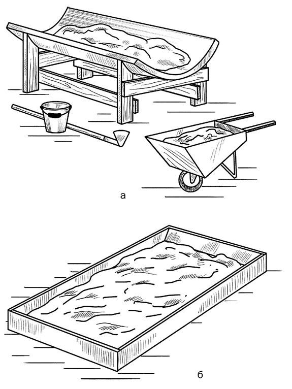Строительные растворы и бетон