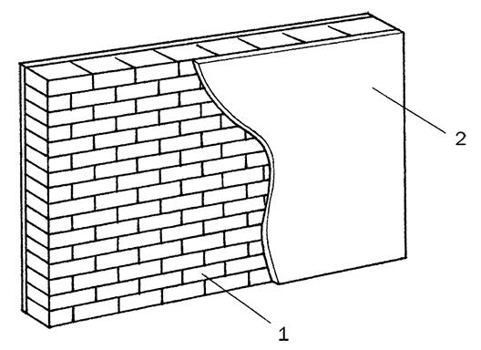 Кирпичные перегородки в строительстве душа и туалета