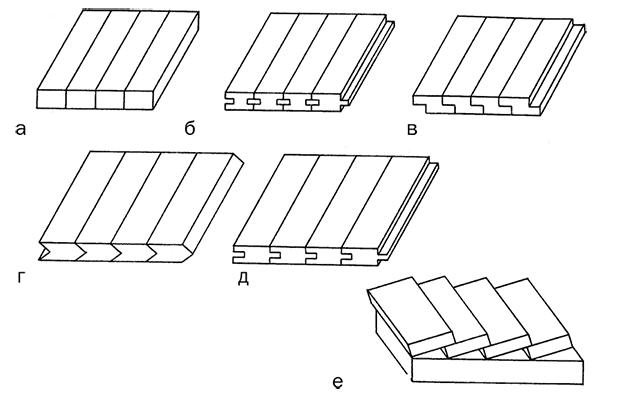 Боковые соединения деревянных деталей