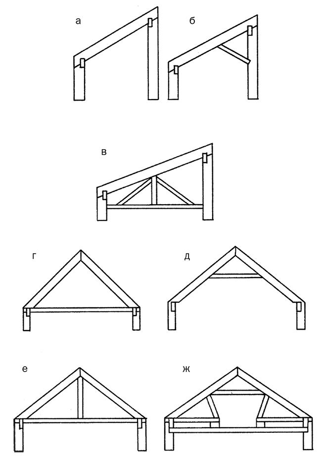 Монтаж крыши душа и туалета