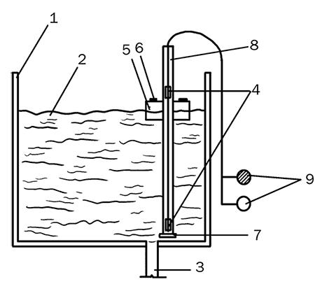 Теплый душ с раздевалкой на столбчатом фундаменте