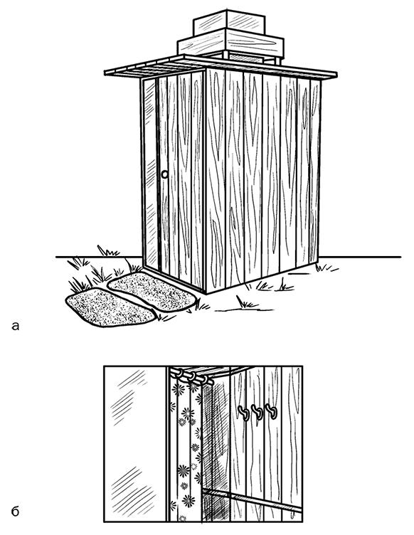 Душ на металлическом каркасе с обогревом электрическим тэном