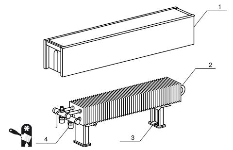 Отопительные трубы и радиаторы