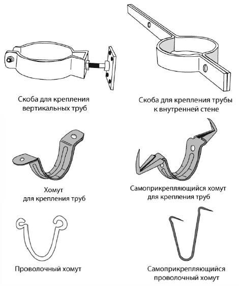 Стандарты на опоры для труб