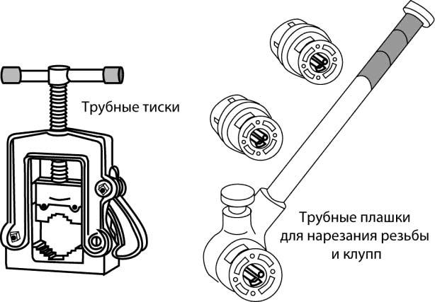 Специальные инструменты для каждого типа труб