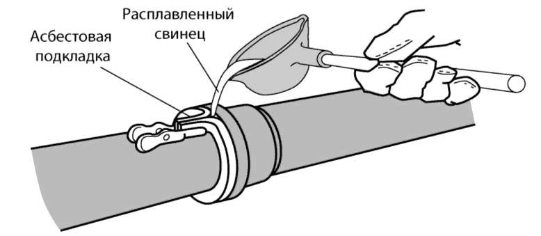 Работа с чугунными трубами