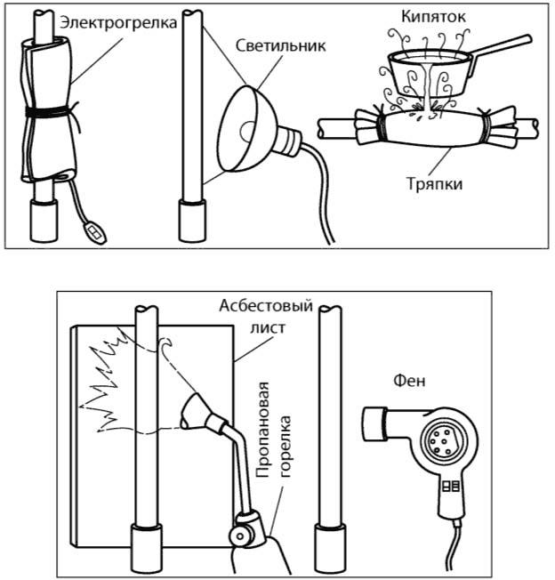 Оттаивание труб