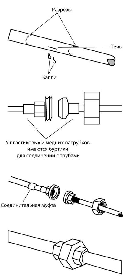 Капитальный ремонт труб на длительное время