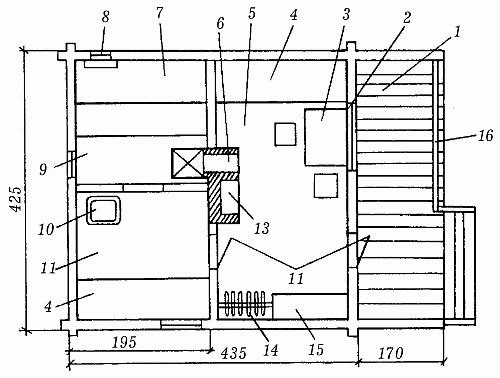 Внутреннее устройство и размеры бани