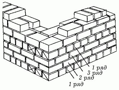 Возведение стен из других материалов