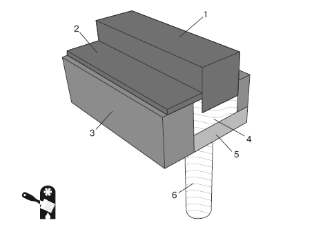 Столбы из кирпича и фундамент для тяжелых оград