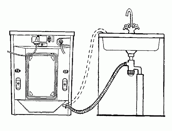 Подключение посудомоечной машины своими руками к канализации