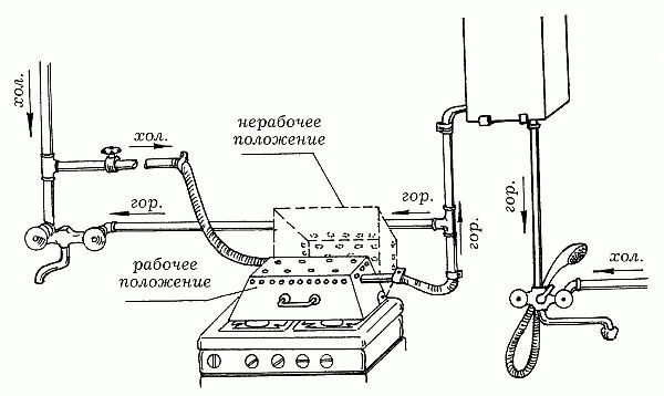 Рис. 54. Установка самодельного проточного водонагревателя