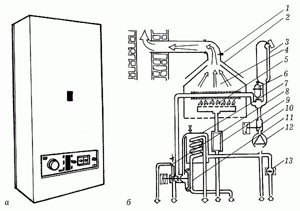 Комбинированные нагреватели