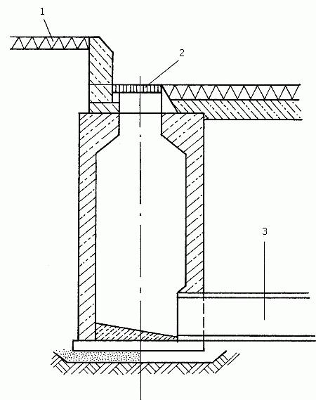 Устройство дождевой (ливневой) канализации