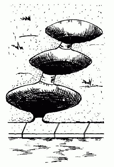 Каскады и водопады