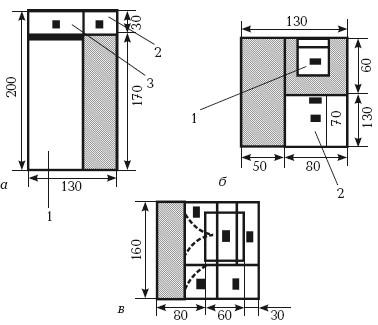 Рис. 1. Функциональные зоны бытового процесса: а) зона сна: 1 – кровать; 2 – тумба; 3 – шкаф; б) зона занятий: 1 – компьютерный стол; 2 – стол; в) зона хранения